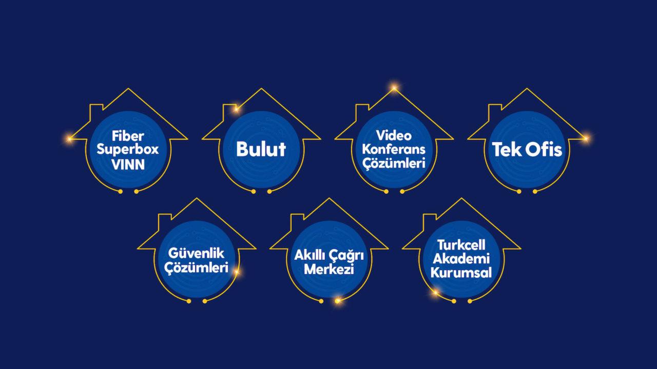 https://www.isteteknoloji.com.tr/wp-content/uploads/2020/04/Turkcell-Evde-Kurumsal-Çözümler-2-1-1280x720.jpg